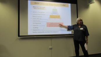 Liz Little from Rural Alive and Well (RAW) describing 'what works' for farmers and rural communities in Tasmania