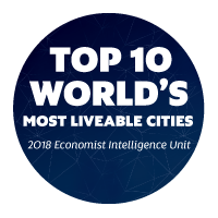 Top 10 worlds most liveable Cities