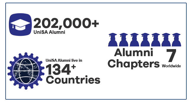 Alumni infographics showing how many and where they come from