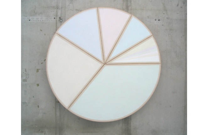 Lawler_Alex_Pie_Graph_2009_Web