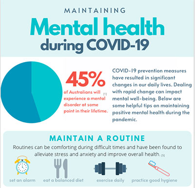 Mental Health During COVID19 poster